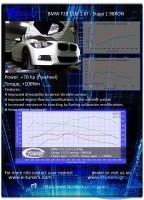 BMW 116i F20 stage 1 specs