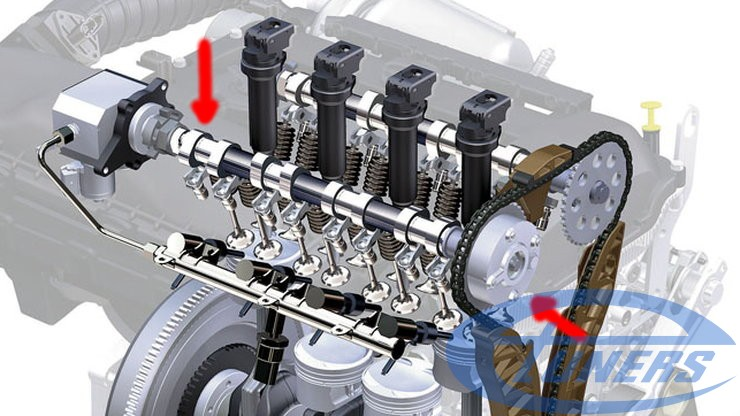PSA/Mini 1 6 THP – Problems in the intake camshaft timing system