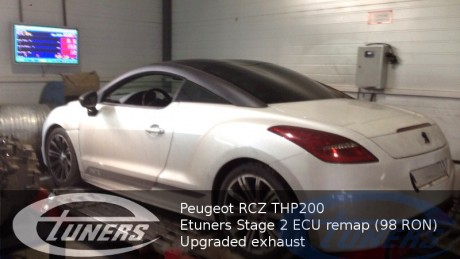 Peugeot RCZ THP200 producing 263hp on Dyno Dynamics with an Etuners ECU remap