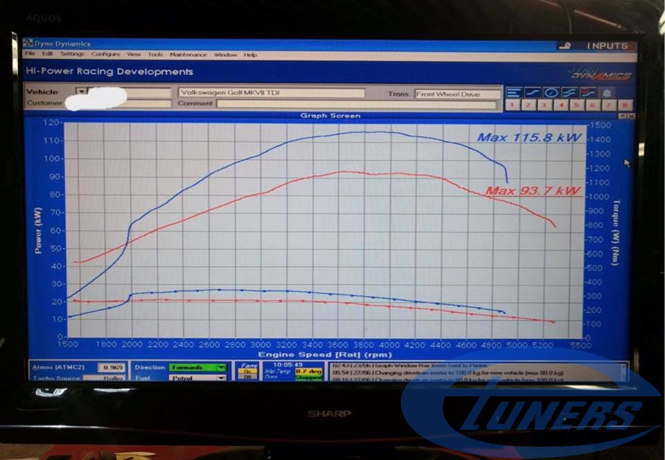 VW Golf 7 2.0 TDI - Etuners Stage1 ECu remap - Performance results on dyno: red is stock, blue is stage1