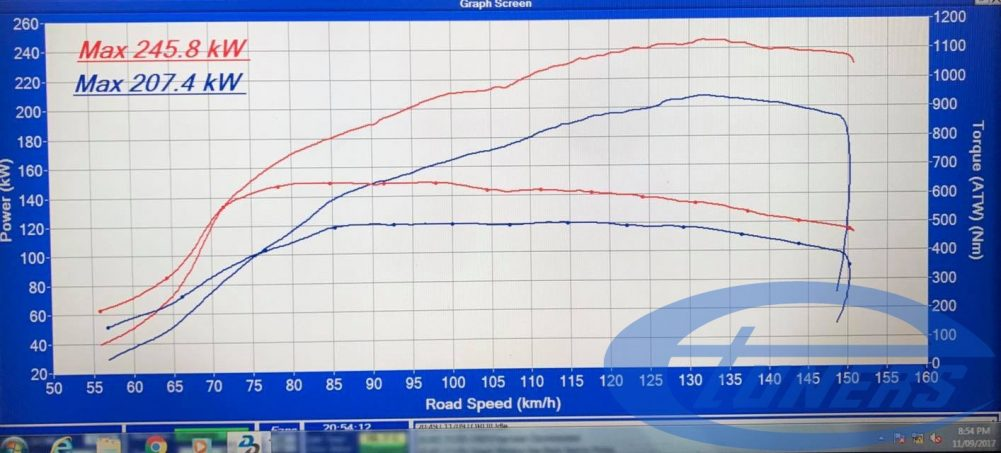 Mercedes GLE450 AMG 4MATIC 3.0T - for an Etuners Stage1 ECU remap results: stock vs tuned