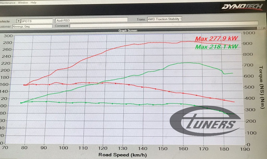 Greg's Audi RS3 8V 2.5 TFSI with a custom Etuners Stage2 ECU remap for E85 - dyno results over stock