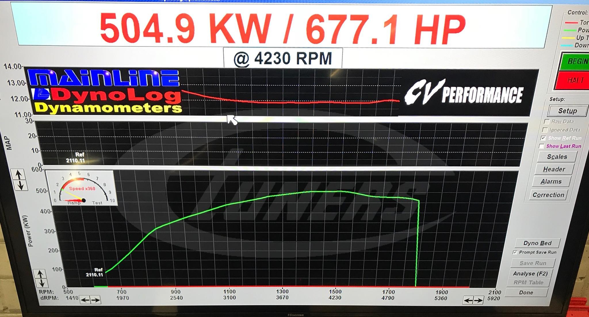 Mercedes E63 AMG 5.5T - Power output after Etuners custom remap