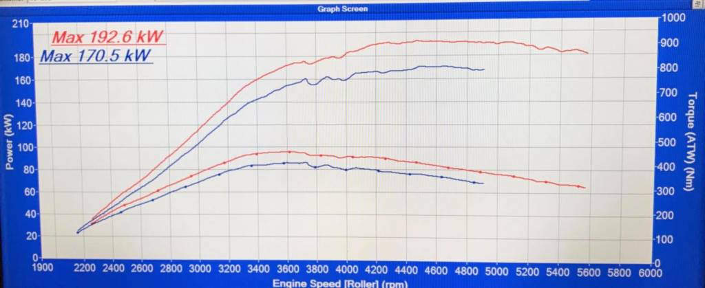 Opel Astra J OPC 2.0T - Etuners Stage1 ECU tune remap on dyno