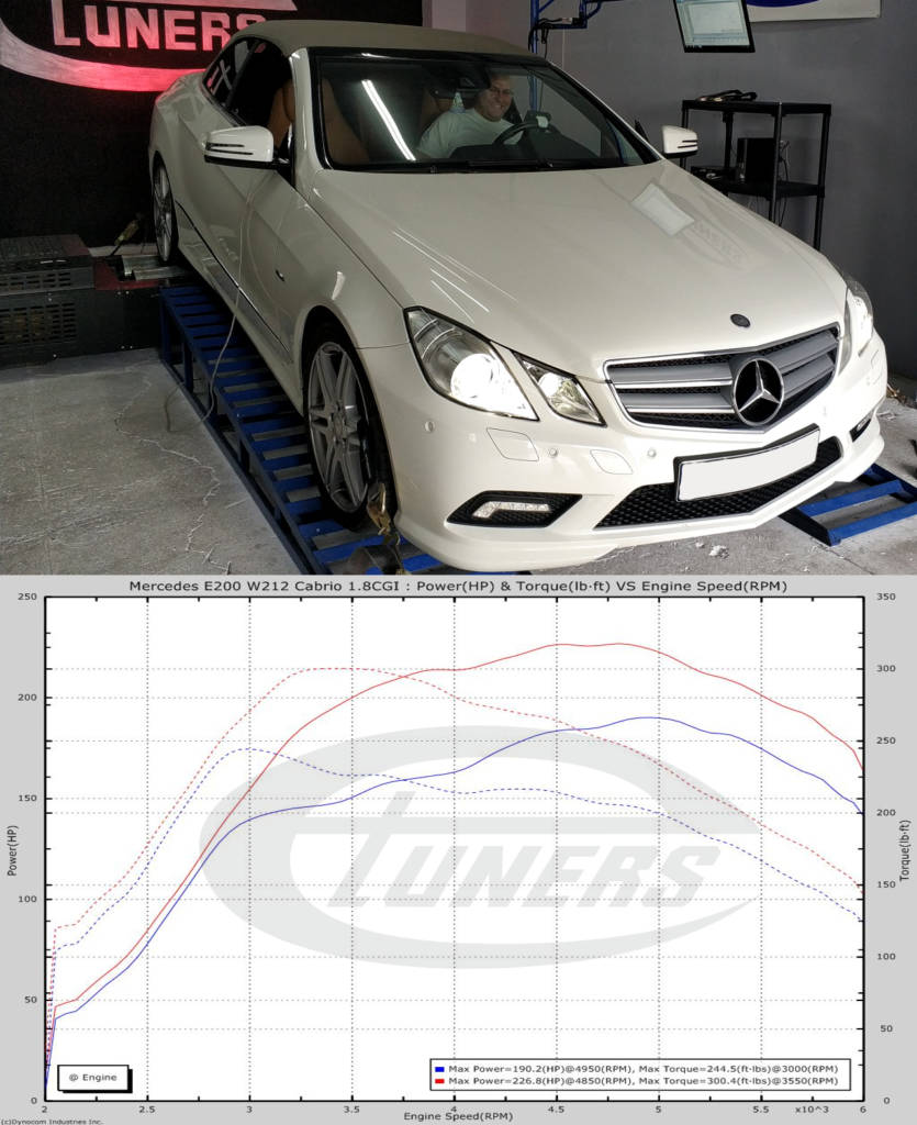 Mercedes E200 1.8 CGI Bluefficiency - Etuners Stage2